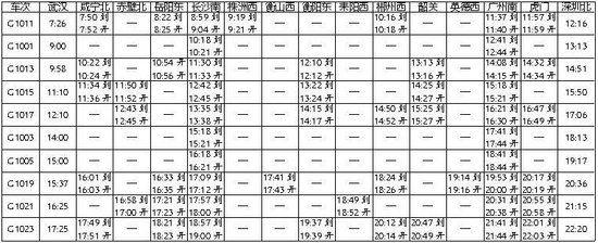 武汉到深圳高铁时刻表