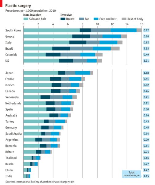 韩国人口总数 韩国有省吗 韩国人口数量2014年底