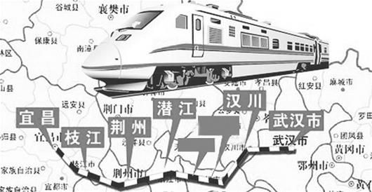 汉宜铁路示意图