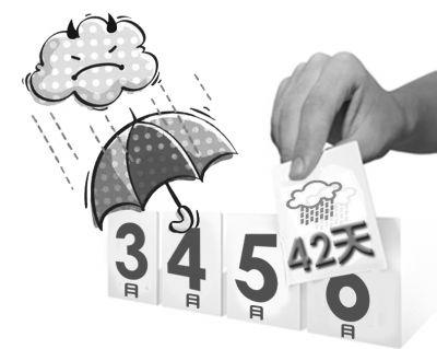 武汉3月至今有42天在下雨 制图 晶晶