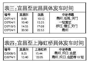 发车时间表