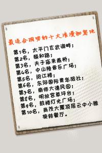 南京最适合拥吻的十大浪漫秘密地