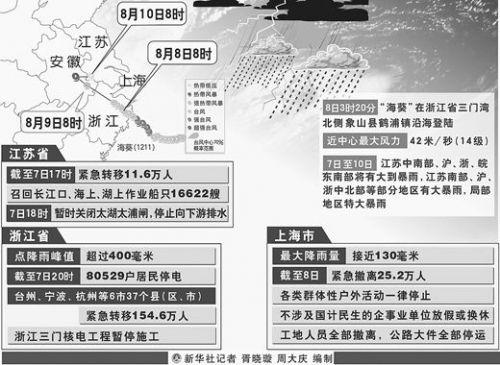 上海建工一建集团有限公司工作人员何士林告诉记者,为了安全起见,他们