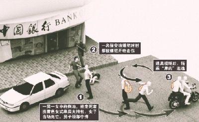 重庆警方荷枪围捕枪击犯 1名警察遭子弹穿胸