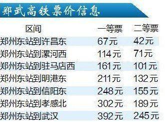 京广高铁郑州武汉段票价。图片来自新华网
