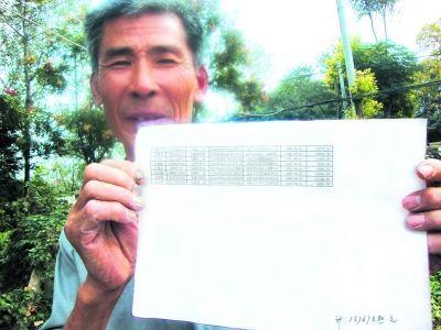 张响林提供的8个银行账户明细表。记者詹琦 摄