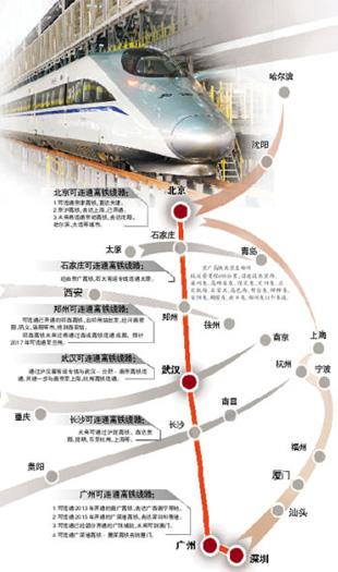 郴州一青岛高铁线路图
