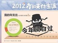 """无锡网购""""一哥""""年支出1.3799亿(图)"""