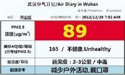自然之友会员发布的武汉空气日记(局部截图)。