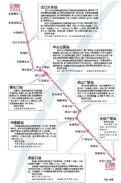 地铁2号线沿线停车地图