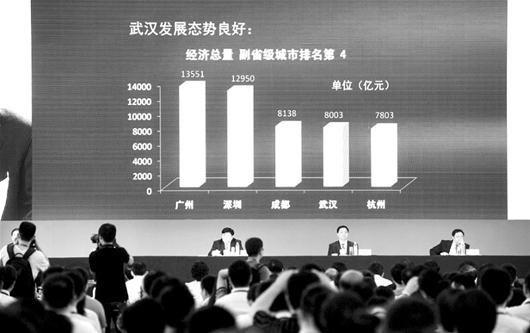 图文:武汉经济发展态势良好 (记者邹斌摄)