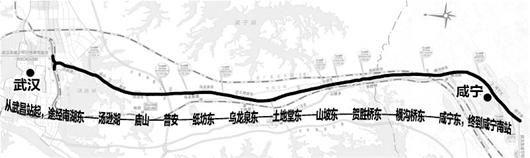 图为:武咸城际铁路走势图