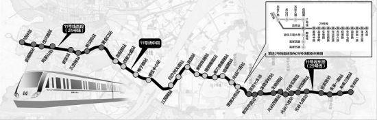 图为:武汉轨道交通11号线全部站点示意图 (制图:罗怿)