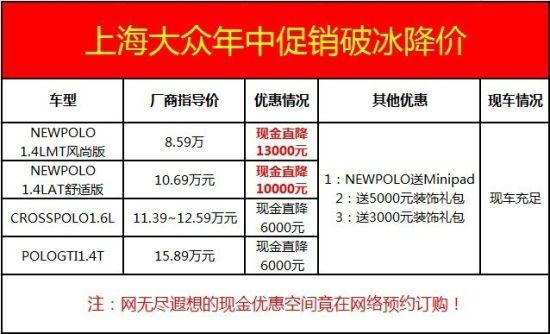 大众POLO系列降2.4万 享分期零利率