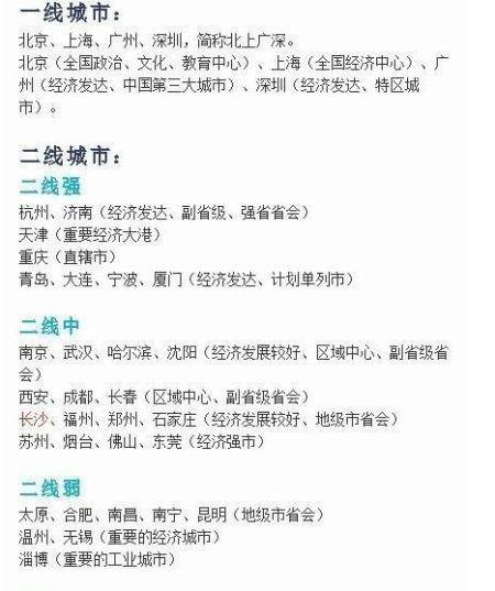网传最新中国一二线城市名单