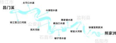 荆江航道整治工程示意图 制图/陈昌