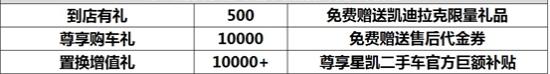 凯迪拉克凯雷德Hybrid现金优惠25万