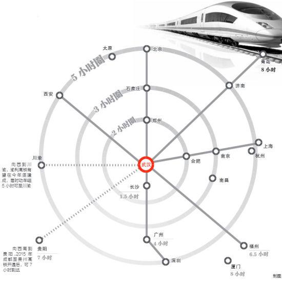 武汉至福州厦门动车今开通,形成米字高铁网。