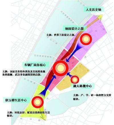 武昌沿江地区规划示意图
