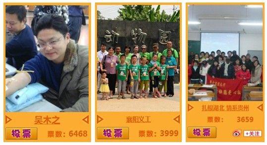 湖北共青团青年志愿者系列评选活动火热进行中