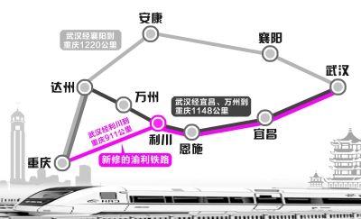武汉到重庆最快只要8小时