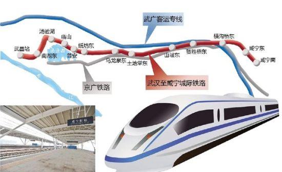 武咸城际铁路月底通车