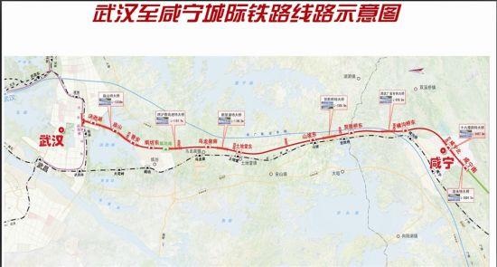 武咸城际铁路示意图