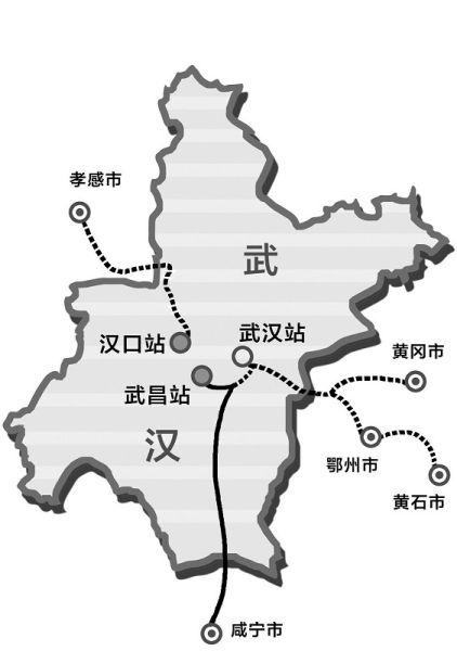 图为:城际铁路示意图