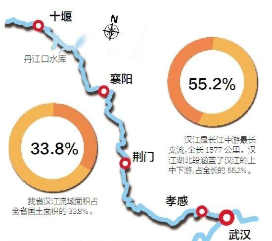 图为:我省汉江流域主要城市 制图/邬雪婷