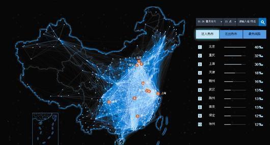 全国春运最热迁入城市 北京第一武汉排第六(图