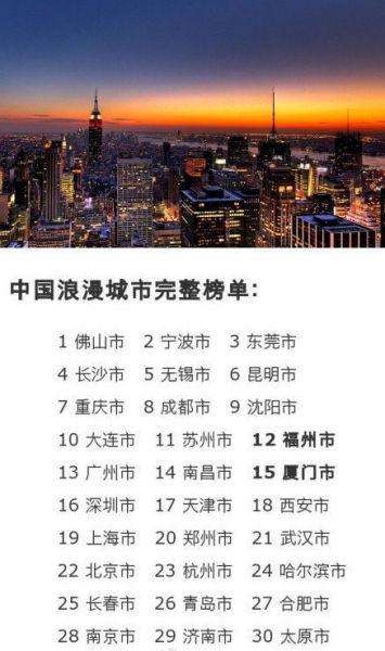 中国浪漫城市排行榜