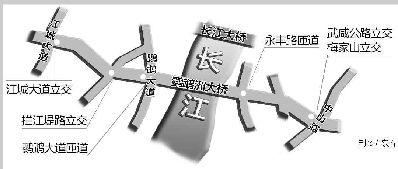武汉交通格局之变