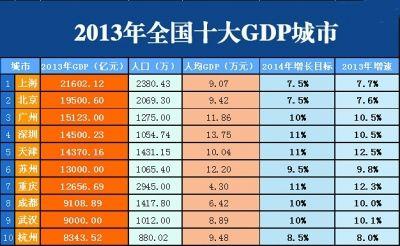 (据中国经济网)