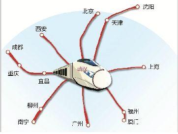 米字型网络