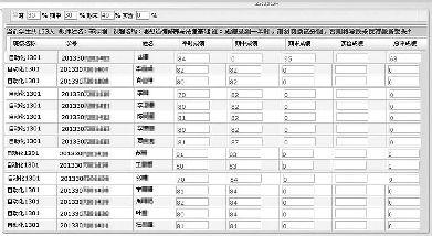 图为:部分因抄袭得零分的学生成绩单(该校规定发现抄袭即为不及格)