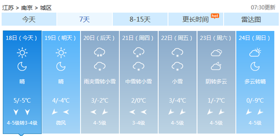 南京启动寒冬救助预案 确保流浪乞讨人员平安过冬